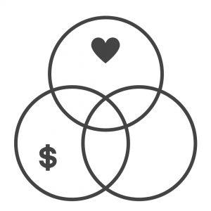 3 Gründe warum du noch heute einen Blog starten solltest